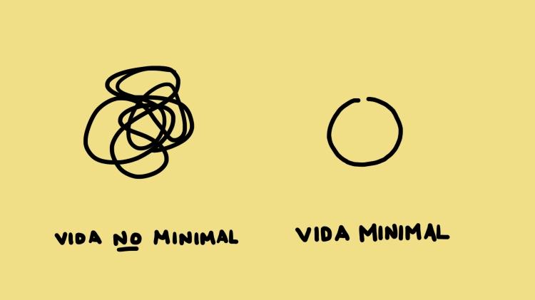 minim y no minim.jpg