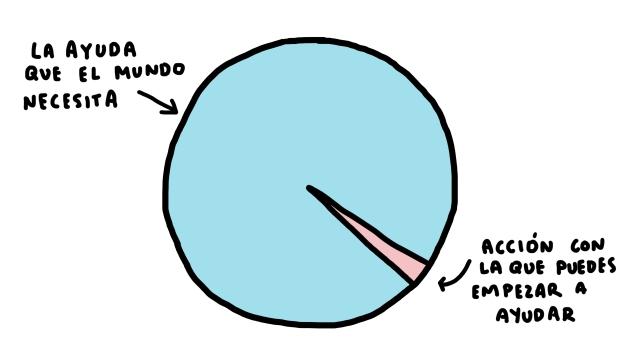 Activista minimal (gráfica)