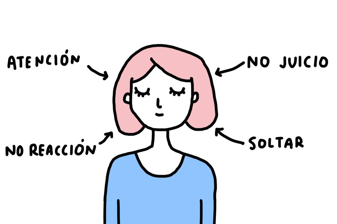 mindfulness graph.jpg